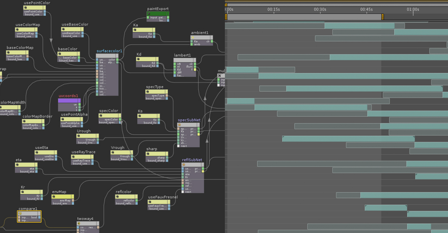 nodes (left) vs layers (right)