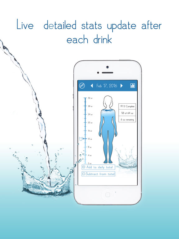 The best tips and ideas on how to drink more water everyday. Water plays a vital part in your overall health so be sure to meet your recommended water goal everyday!