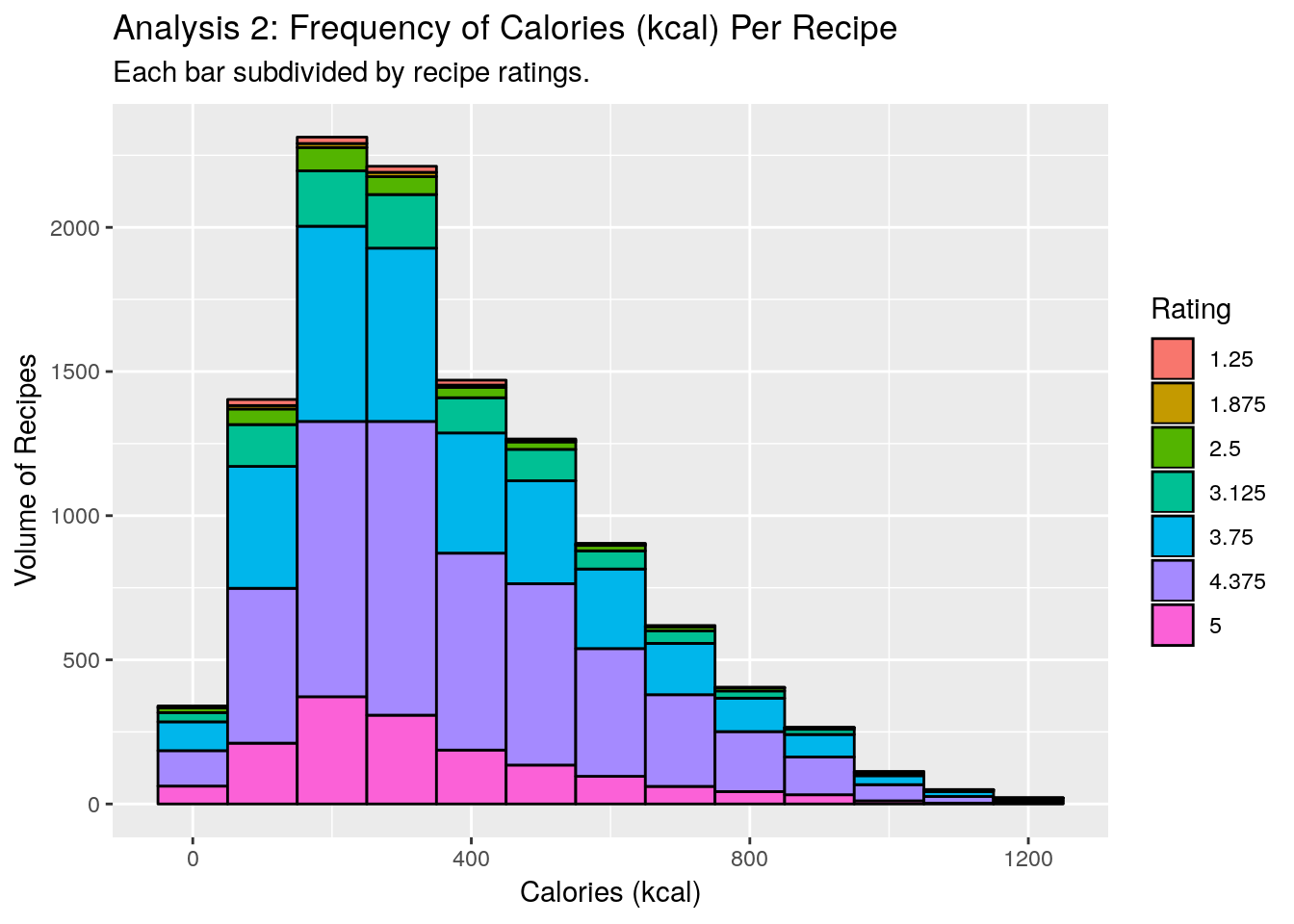 calorie-frequency-3.png