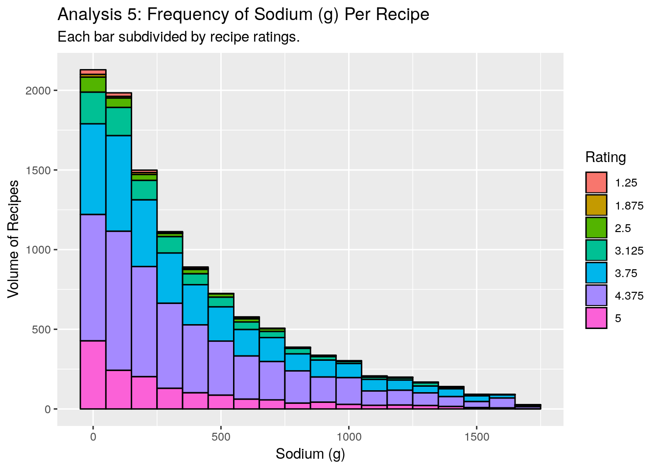 sodium-frequency-6.png