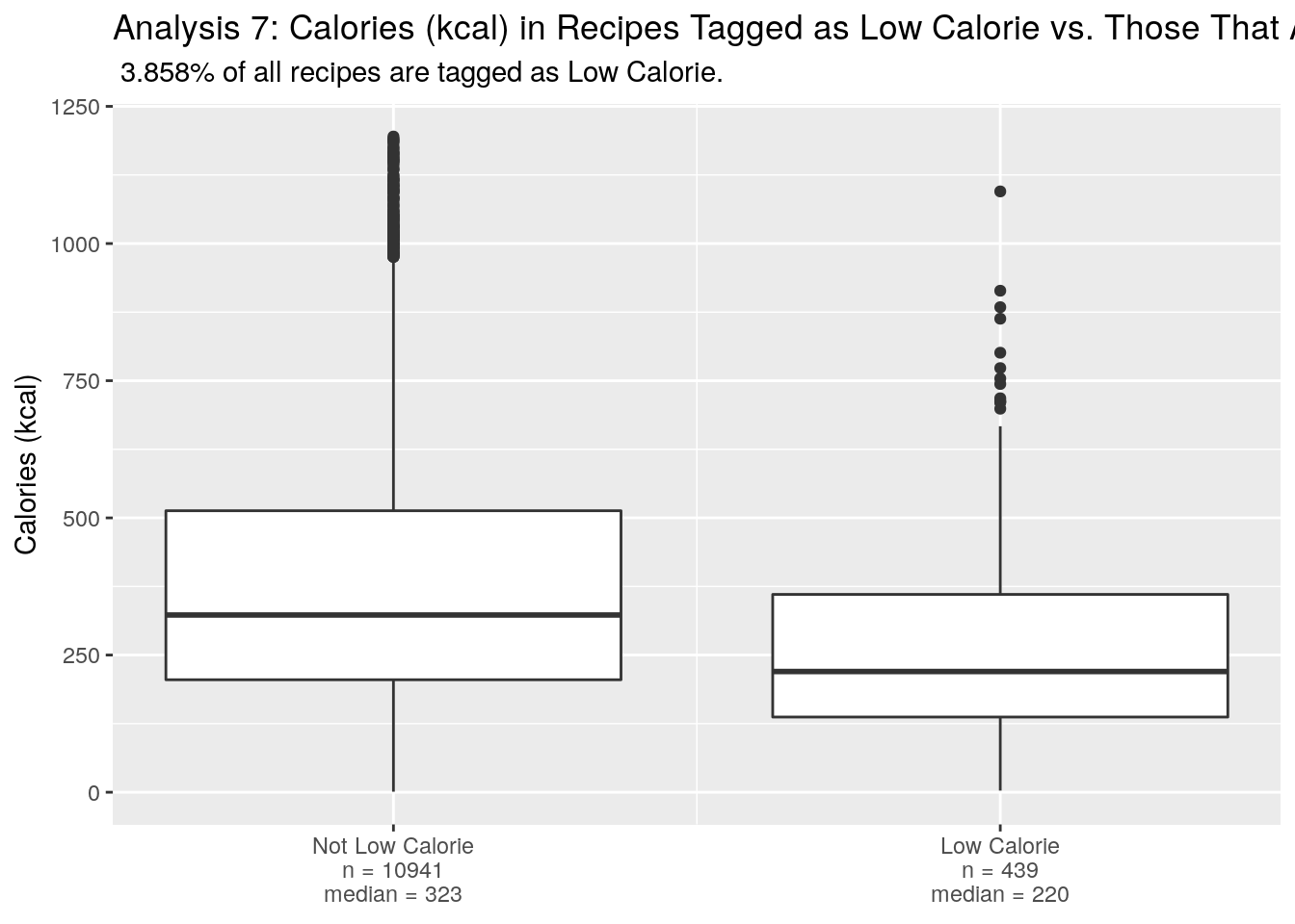 low_calorie_boxplot-8.png