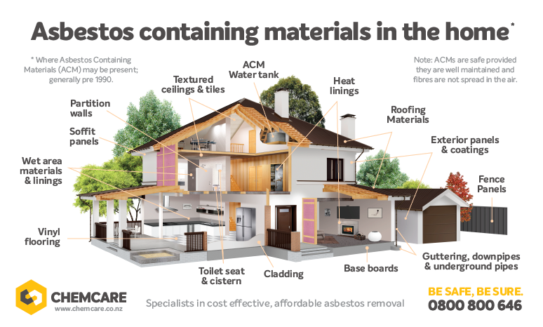 Asbestos-residential-house.png