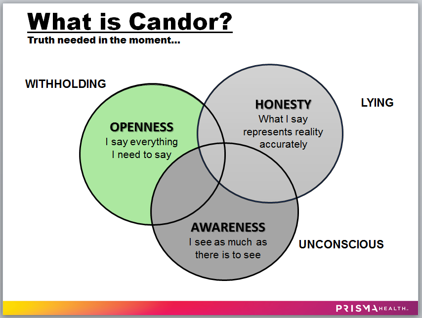 Candor.PNG