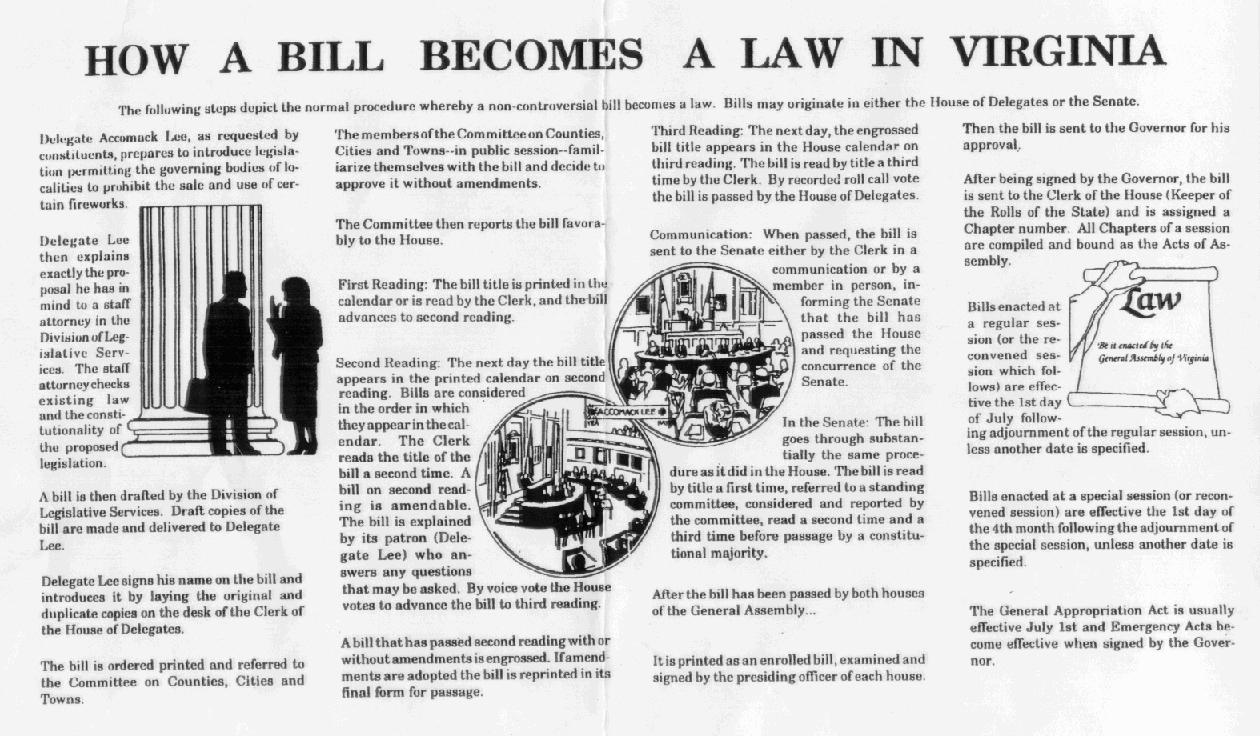 How a Bill Becomes a Law Virginia.jpg