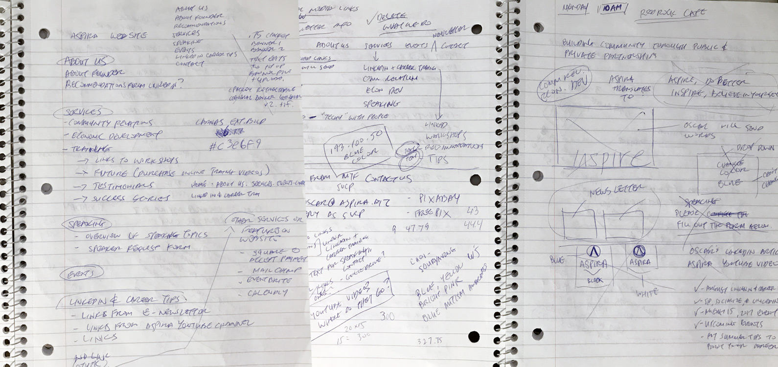 This is where we started. Notes and sketches.