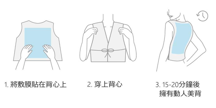 簡單的背部保養步驟.jpg