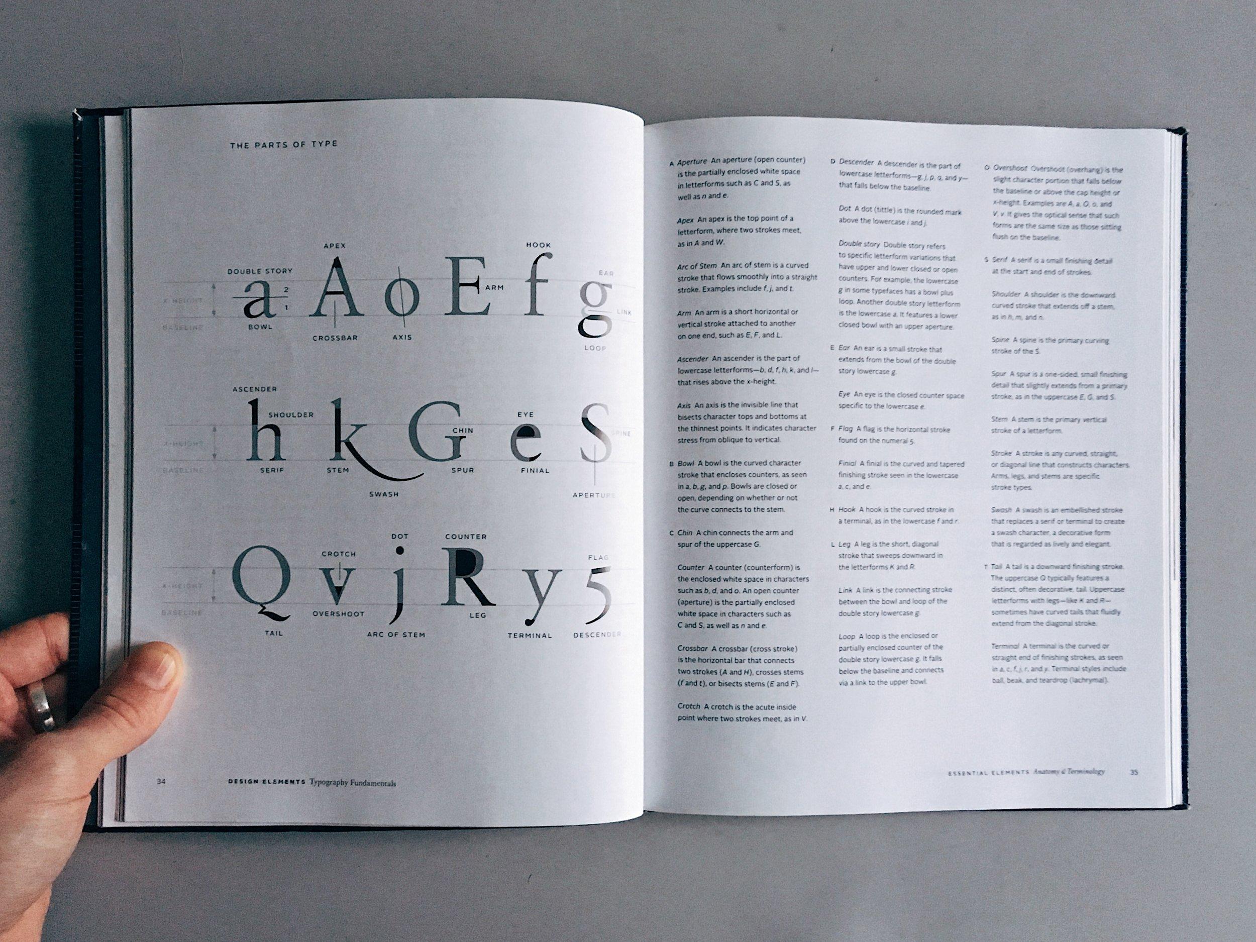 Typography-Fundamentals-Kristin-Cullen-Interior1.jpg