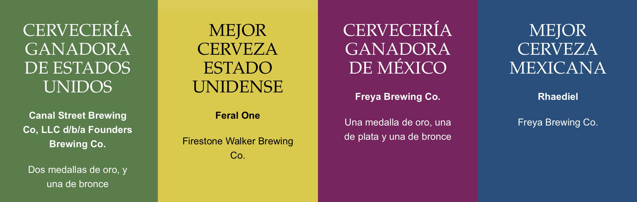 Mejores Cervezas 2018