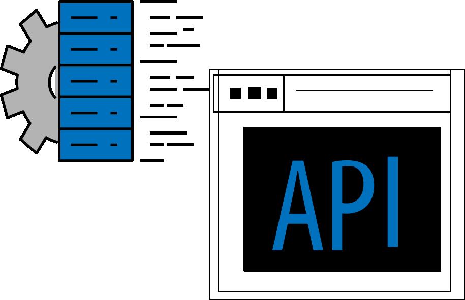 API & EXECUTION SERVICES -
