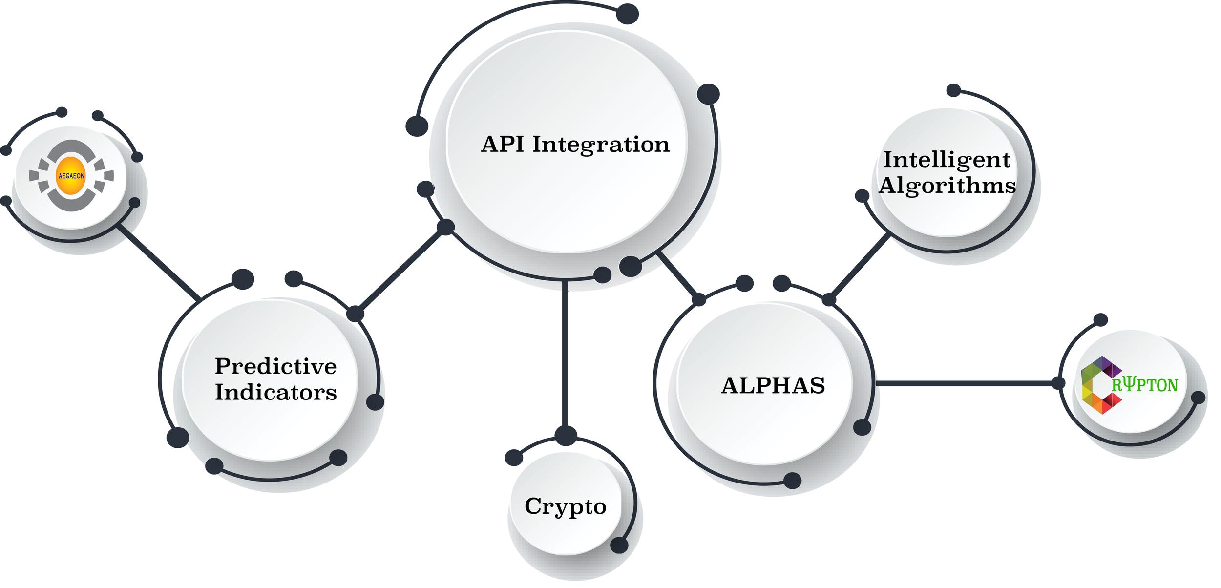 API integration.png
