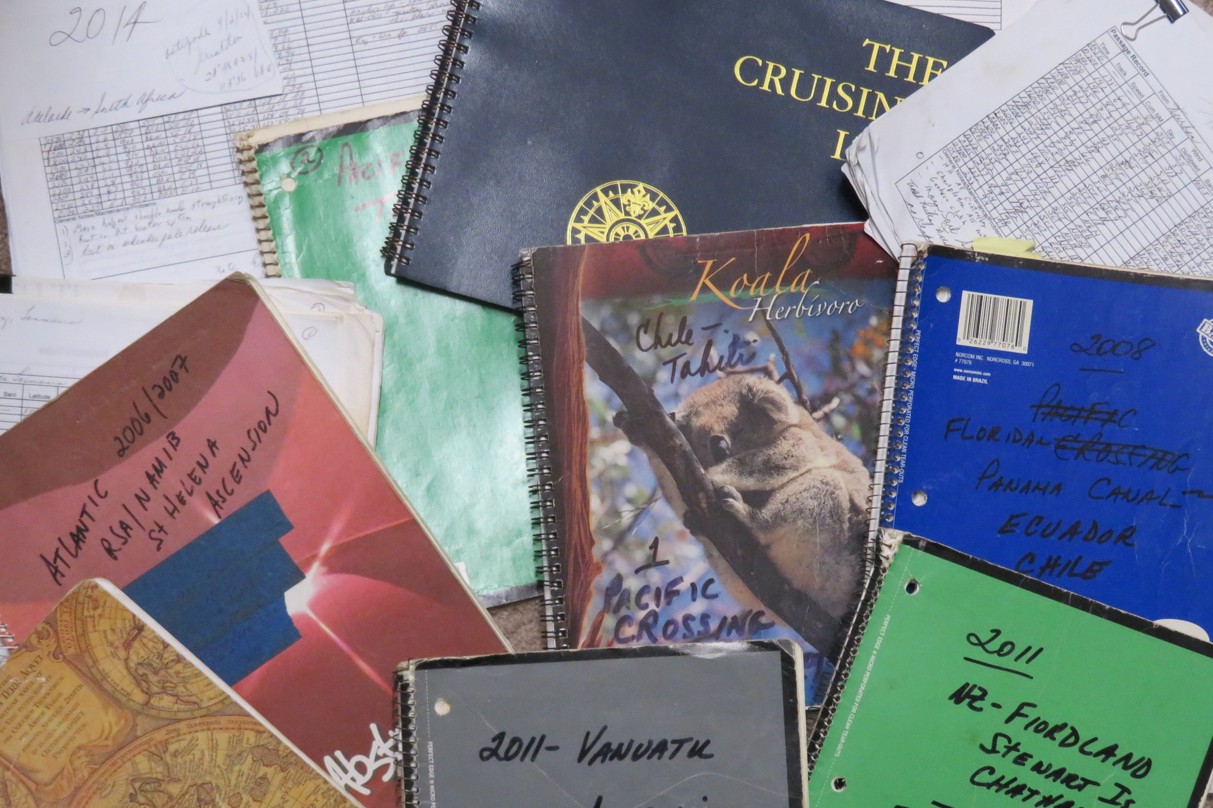 Old-fashioned journals, but they worked like a charm.