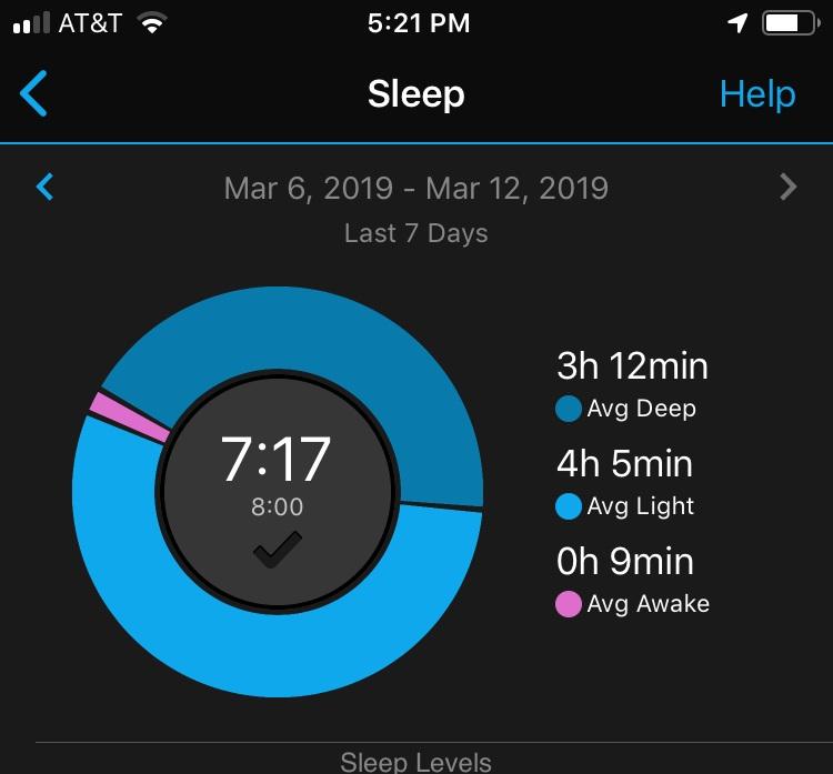 Garmin Vivofit3 Sleep Monitor