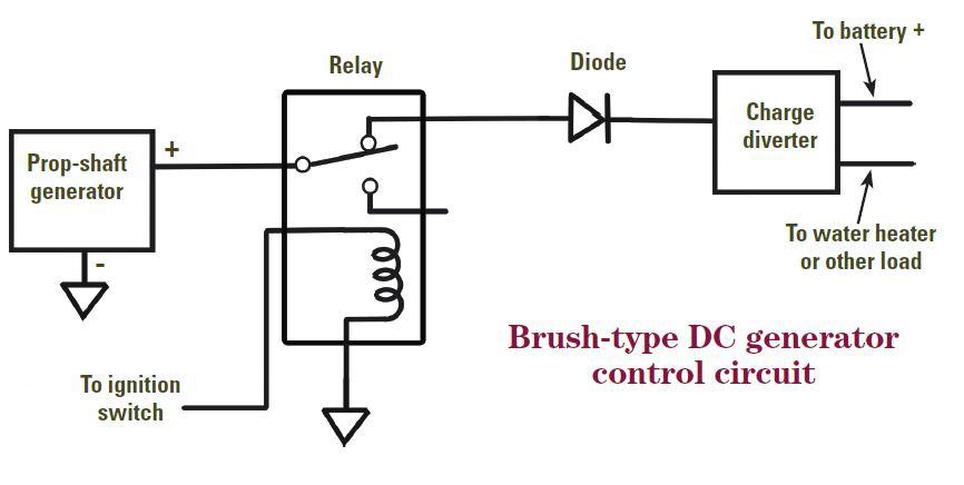 DC Gen Circuit.jpg