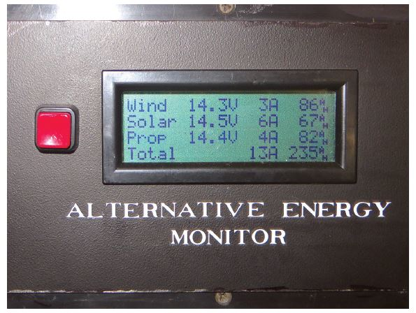 the alternative energy monitor aboard Nine of Cups shows the amps being generated and total amp-hours over the past 24 hours on a typical day during our atlantic crossing