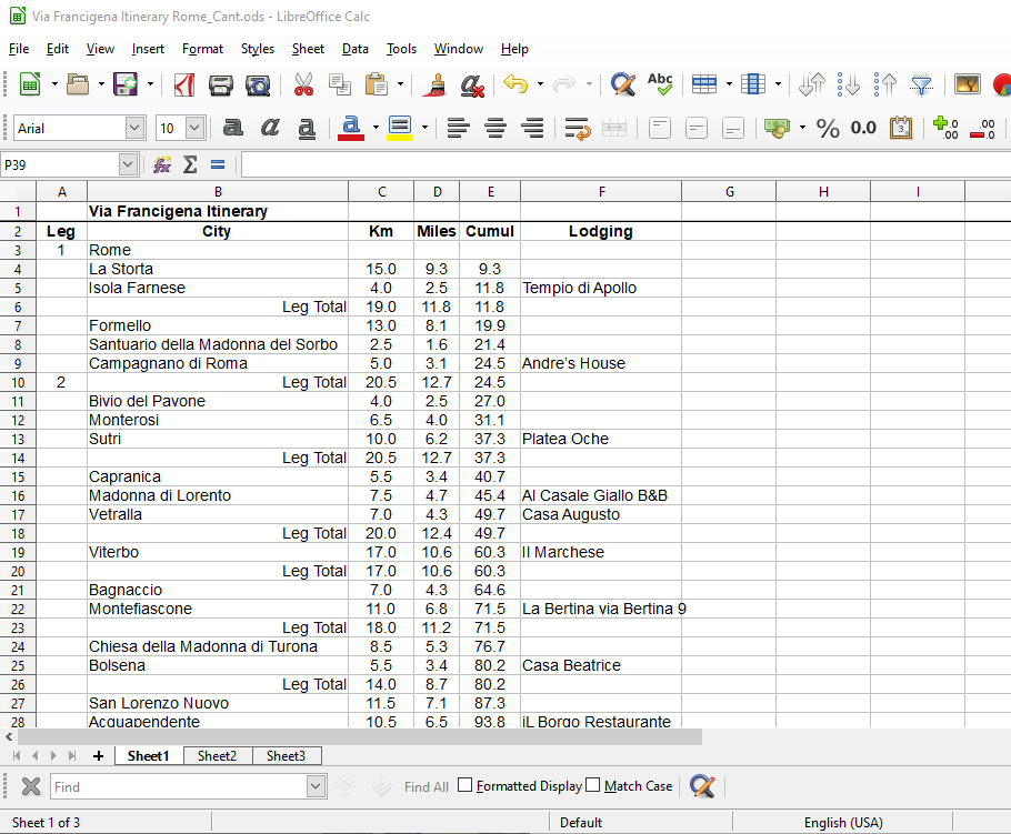 The overall route on a spreadsheet