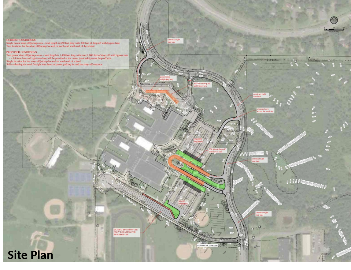 Forestview Site.png