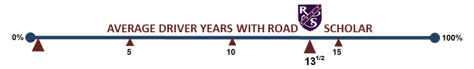 Years_with_RST.png