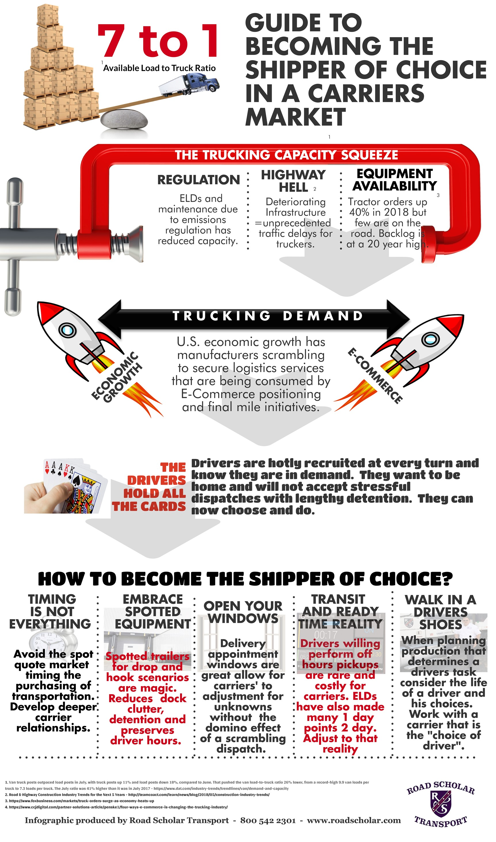 Shipper+Guide+in+a+Carriers+Market_revised-page-0.jpg