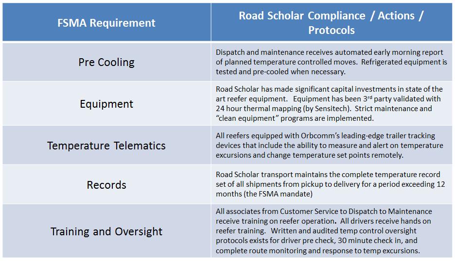 Food+Safety+Modernization+Act+-+RST.png