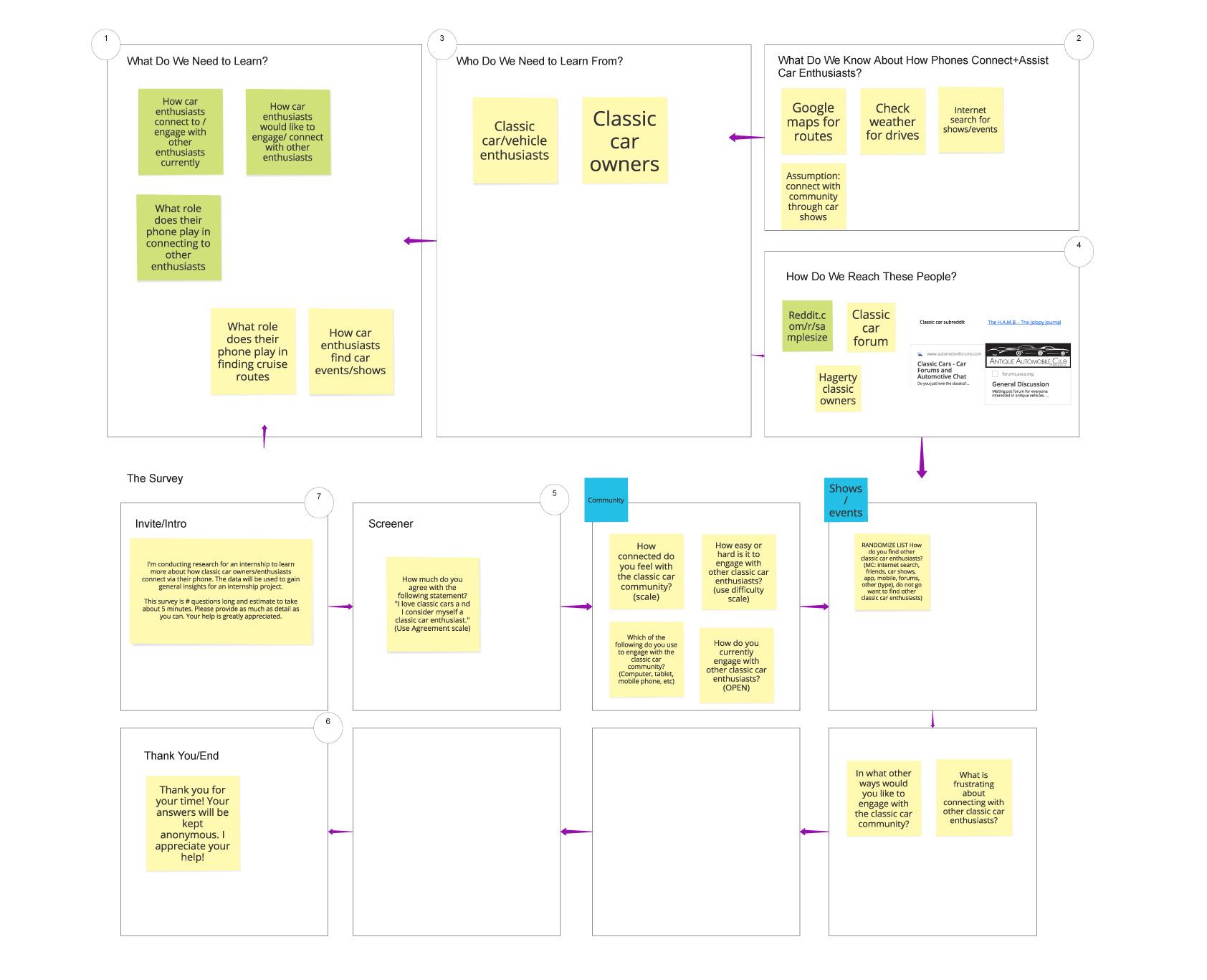 RTB---Survey-phase2.jpg