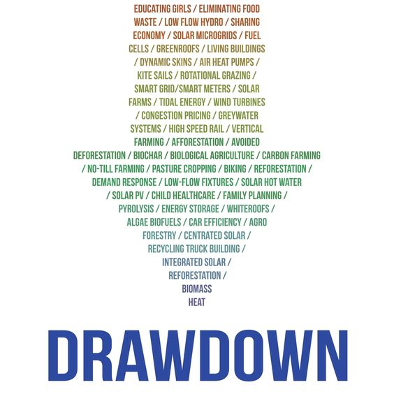 Project Drawdown - Project Drawdown is facilitating a broad coalition of researchers, scientists, graduate students, PhDs, post-docs, policy makers, business leaders and activists to assemble and present the best available information on climate solutions in order to describe their beneficial financial, social and environmental impact over the next thirty years.