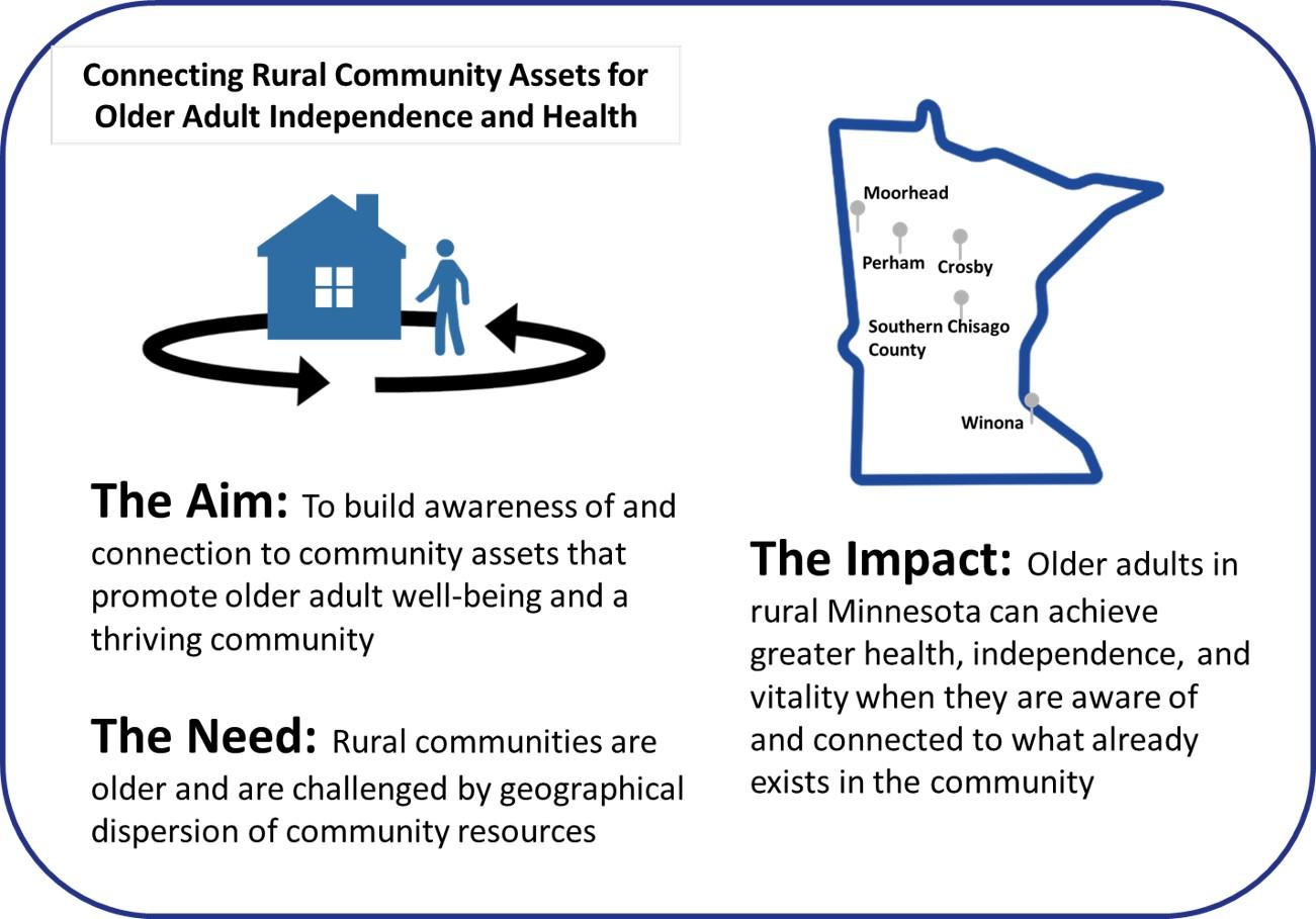 Rural Overview.jpg