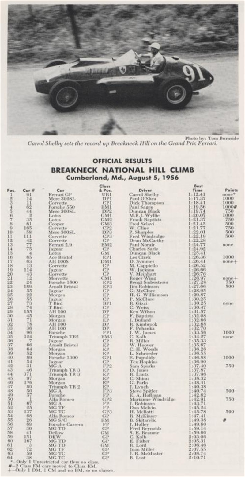 1955a break neck hill climb.jpg