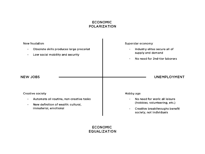 poles01-economic-polarization.png