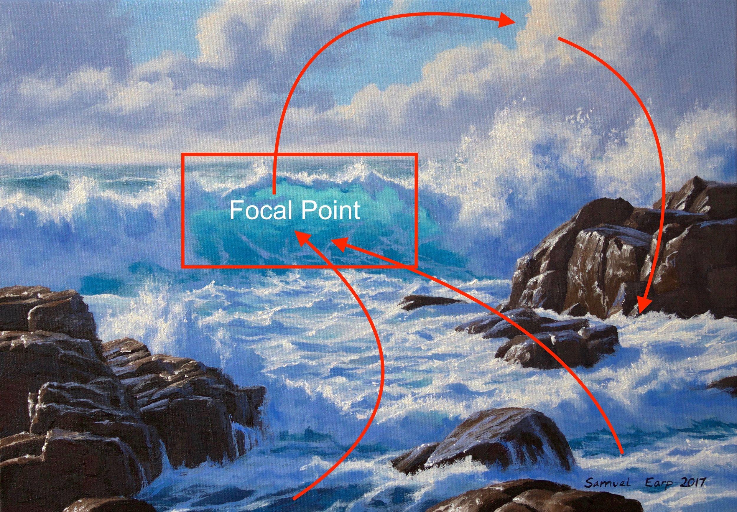 Wild Atlantic Ocean - Samuel Earp - Seascape Artist - oil painting - Composition - 5.jpg