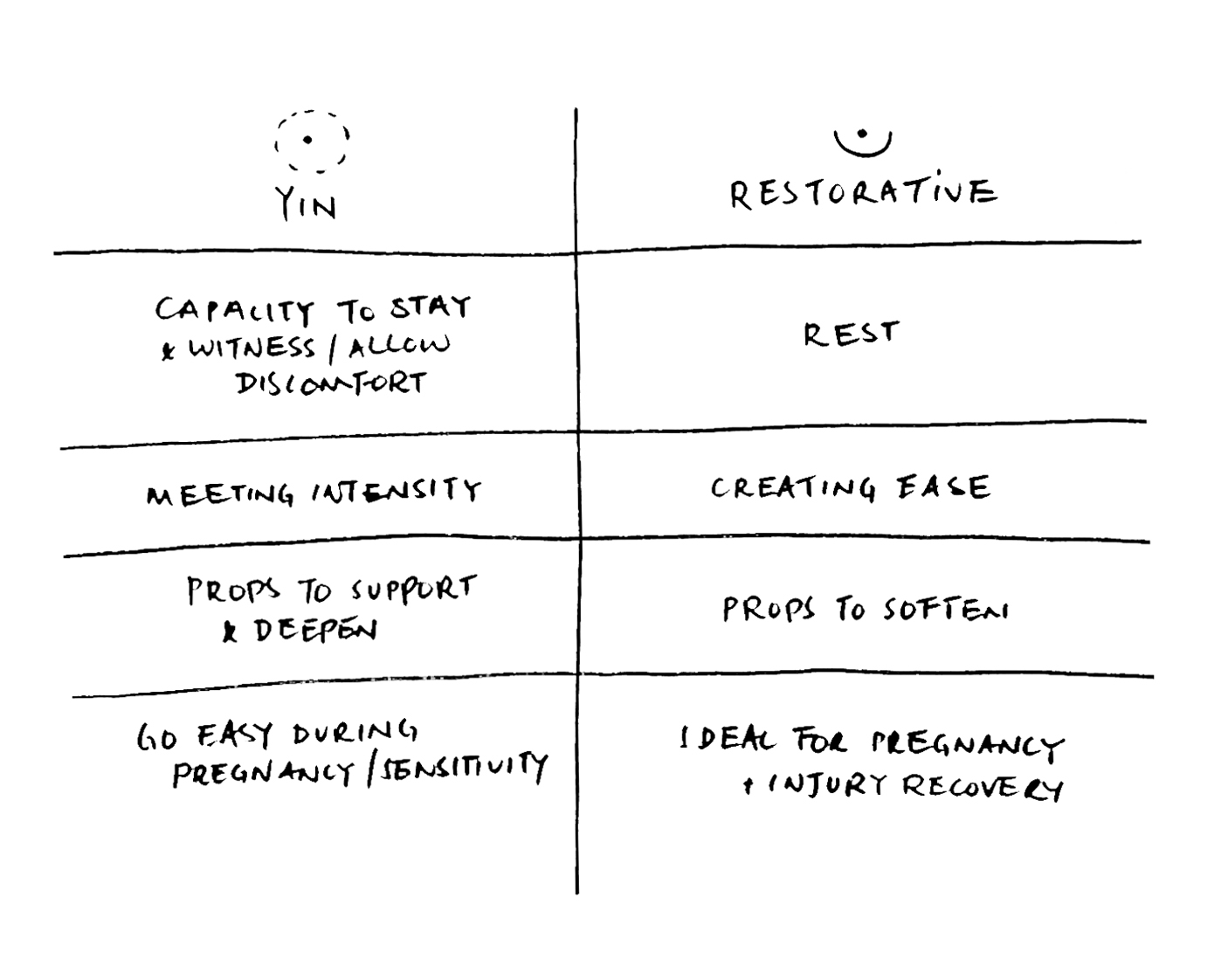 Yin-Restorative-Table.jpg