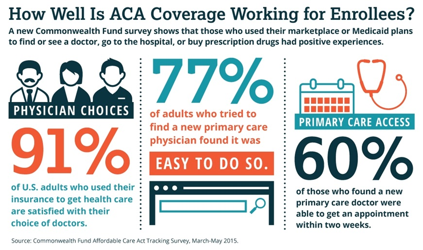 ACA Tracking infographic for release.jpg
