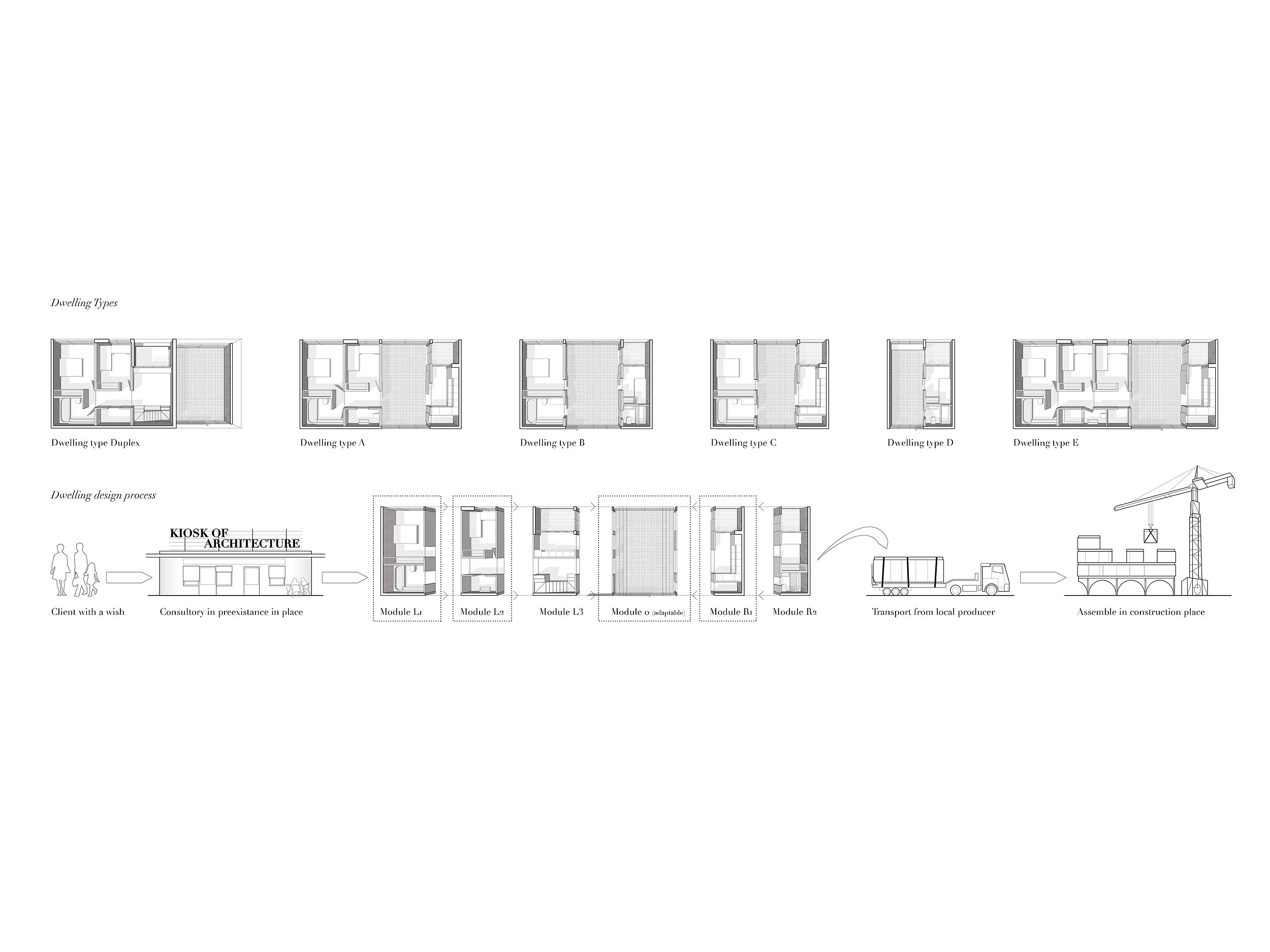 Collective Housing. Projective Habitat Competition. Construction architecture
