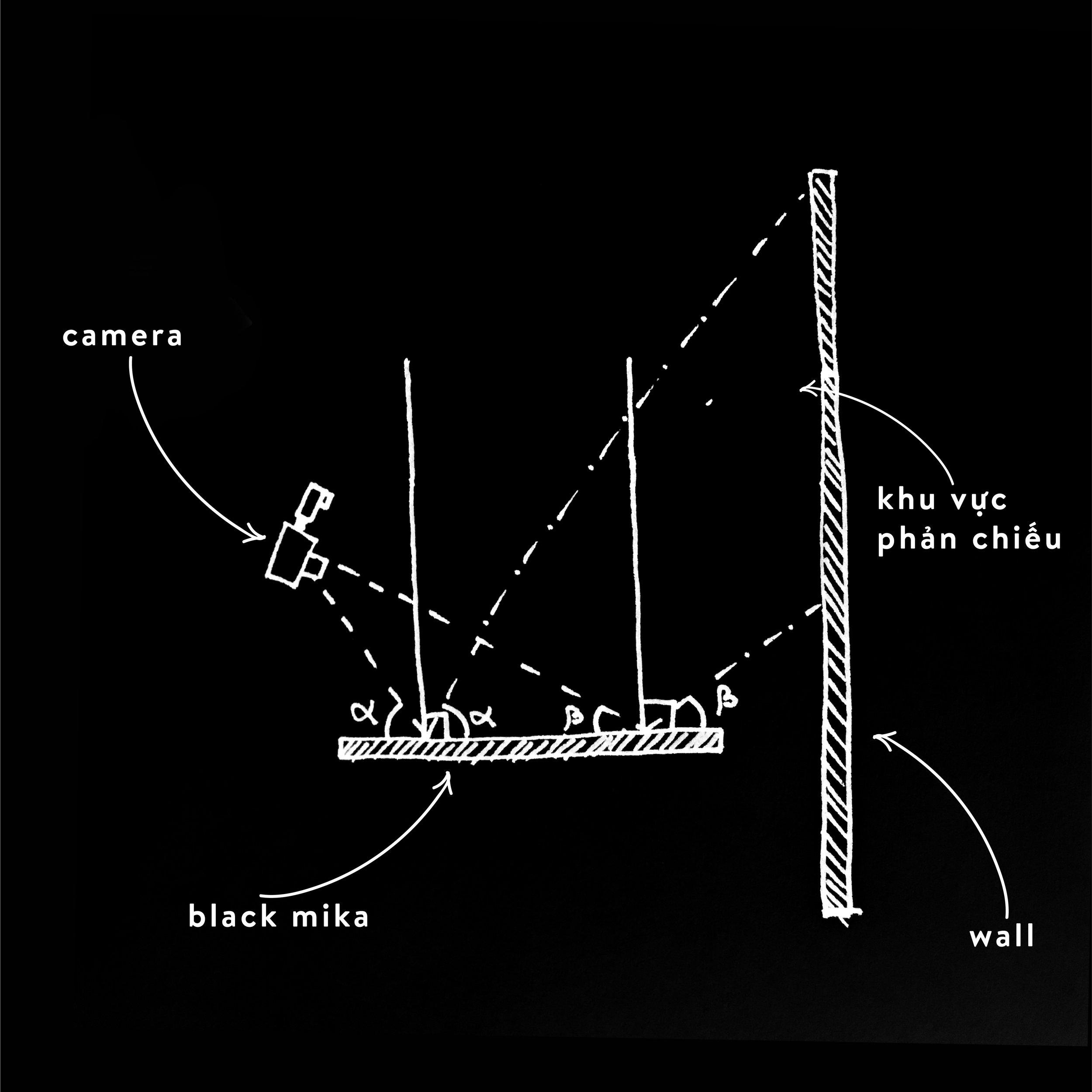 Đậu Đỏ_Concept_12-11.jpg