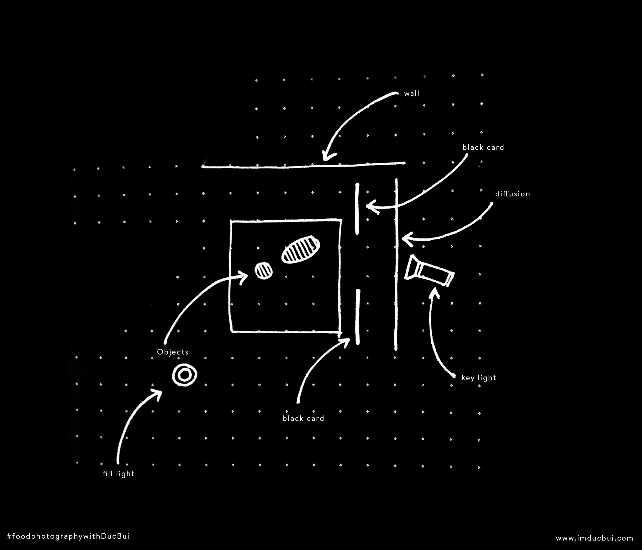 Sketch_Minh họa Blog 1.jpg