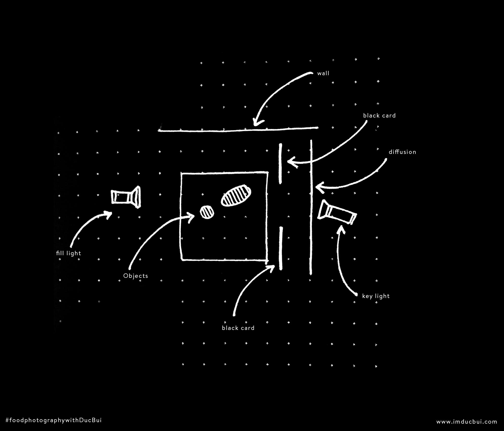 Sketch_Minh họa Blog2.jpg