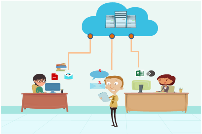 investing-in-a-cloud-based-lms-10-signs-to-consider-e1454667353197.jpg
