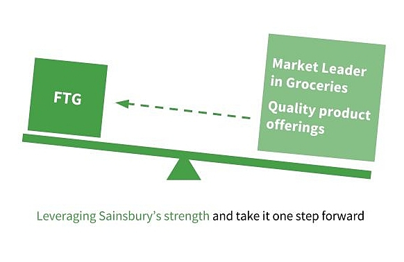 We were therefore thinking - why Sainsbury isn't focus on what they're good at ?