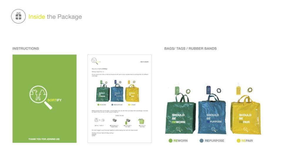 The SORTIFY package with color coded bags & tags