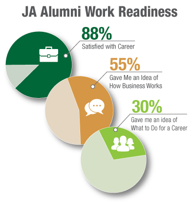 JA-Alumni-Work-Readiness.jpg