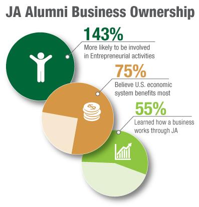 JA-Alumni-Business-Ownership.jpg