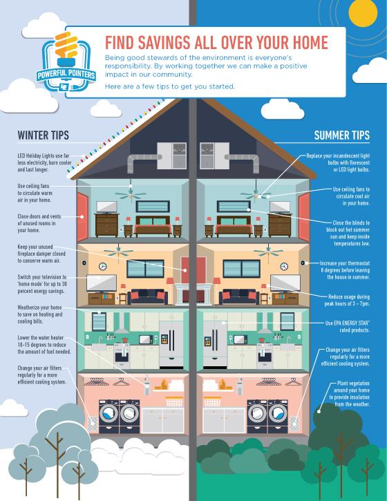 lpl_home-infographic.jpg