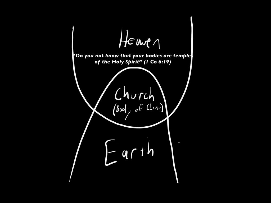 5_5_19 sermon visuals.028.jpeg
