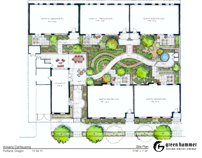 Site plan of the newly built Ankeny Row Cohousing community in Portland, Oregon (photo courtesy of https://ankenyrow.wordpress.com/site-plan/
