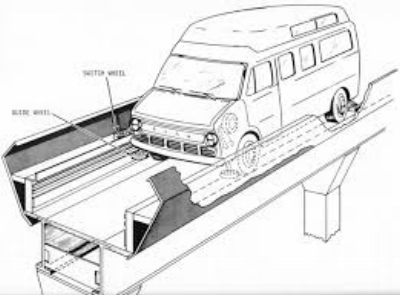 Sketch of the Dual Mode Guideway Transportation System