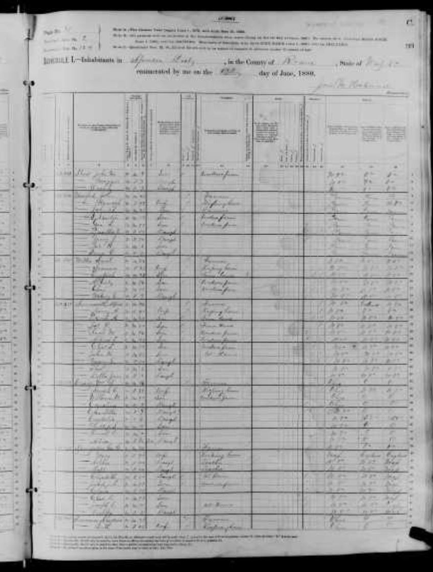 A page from the 1880 Census