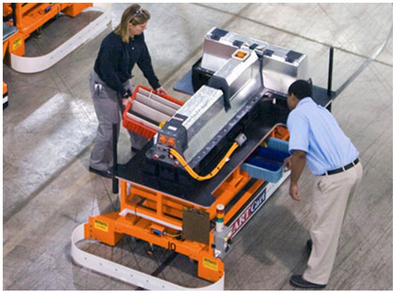 Chevy Volt Battery Source: http://www.autonewscast.com/2009/01/12/