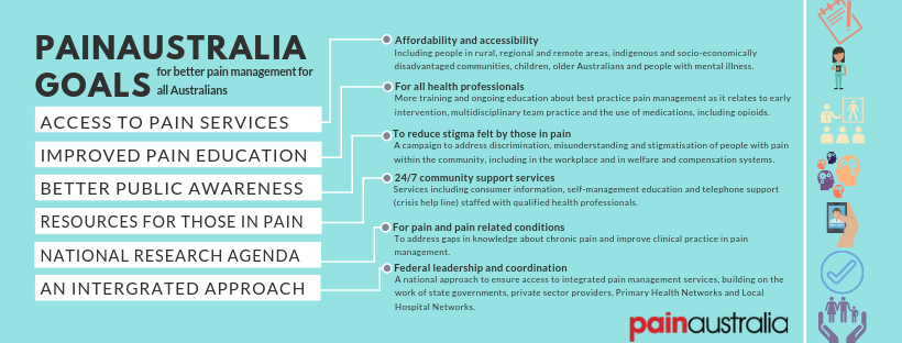 Copy of PAINAUSTRALIA AIMS fb cover.png