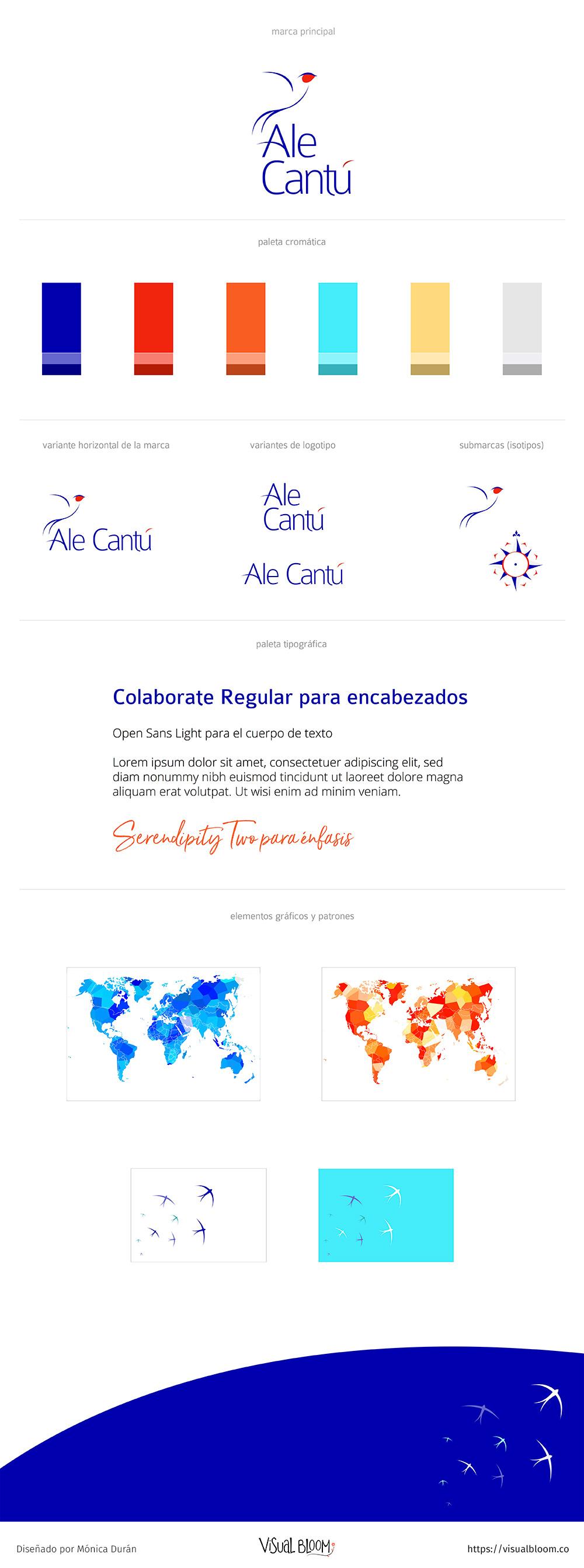 Brand Board para el diseño de identidad de la marca personal de Ale Cantú Coach. Diseñado por Mónica Durán de Visual Bloom.