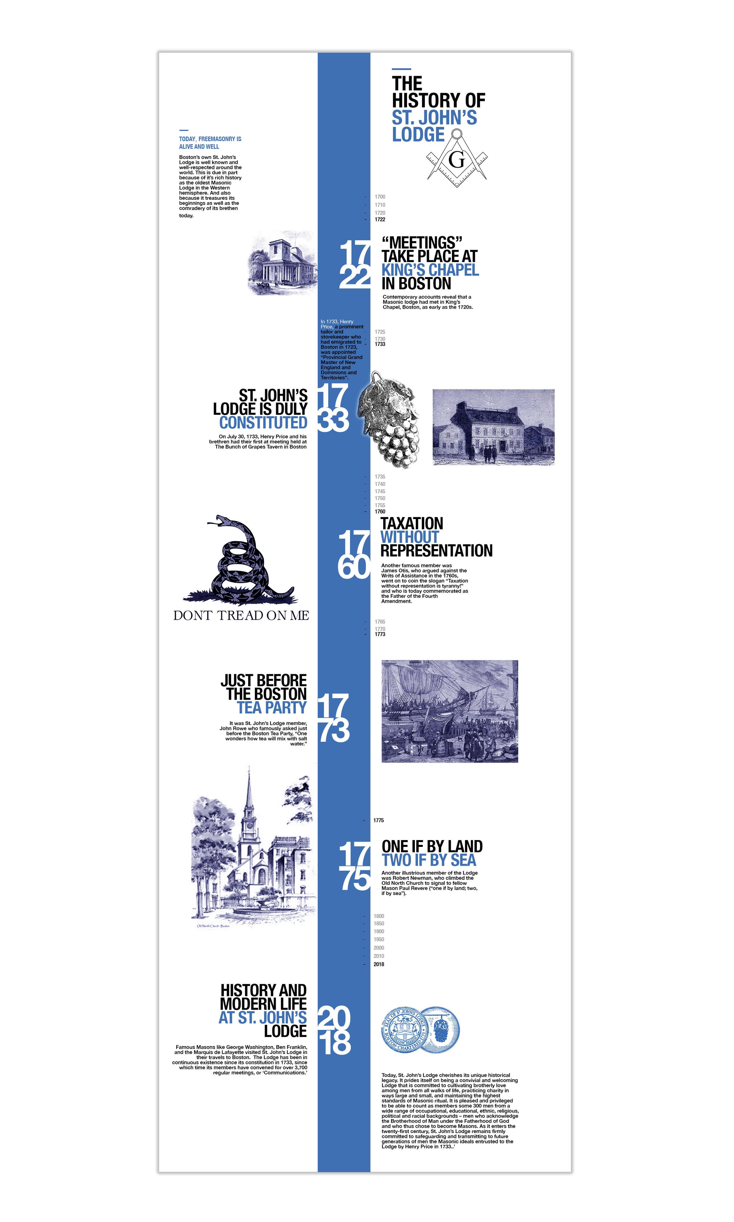 St. John's Timeline_Blue_1.jpg
