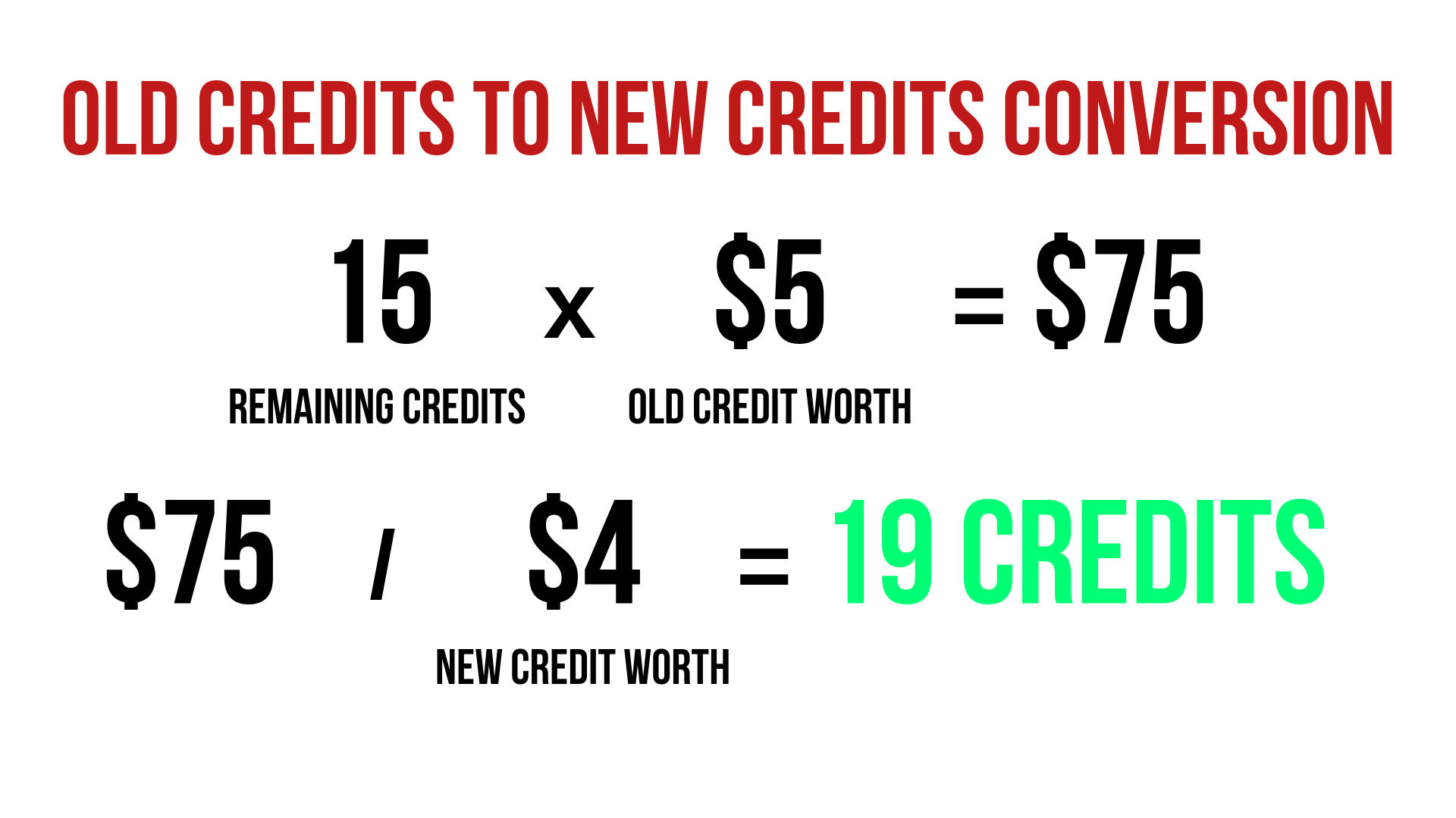 Old Credits to new credits conversion.png